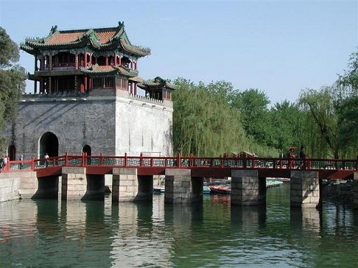 Kína legismertebb, legszebb városai